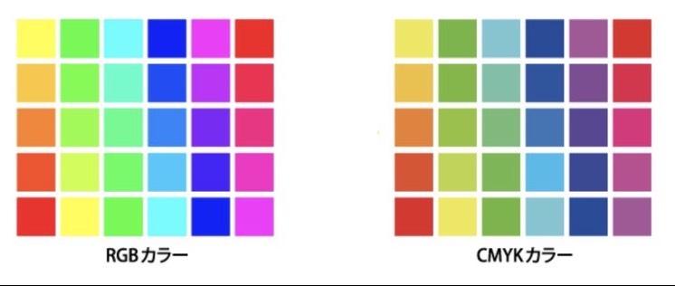 看板デザインを自作する際の注意点RGBとCMYK
